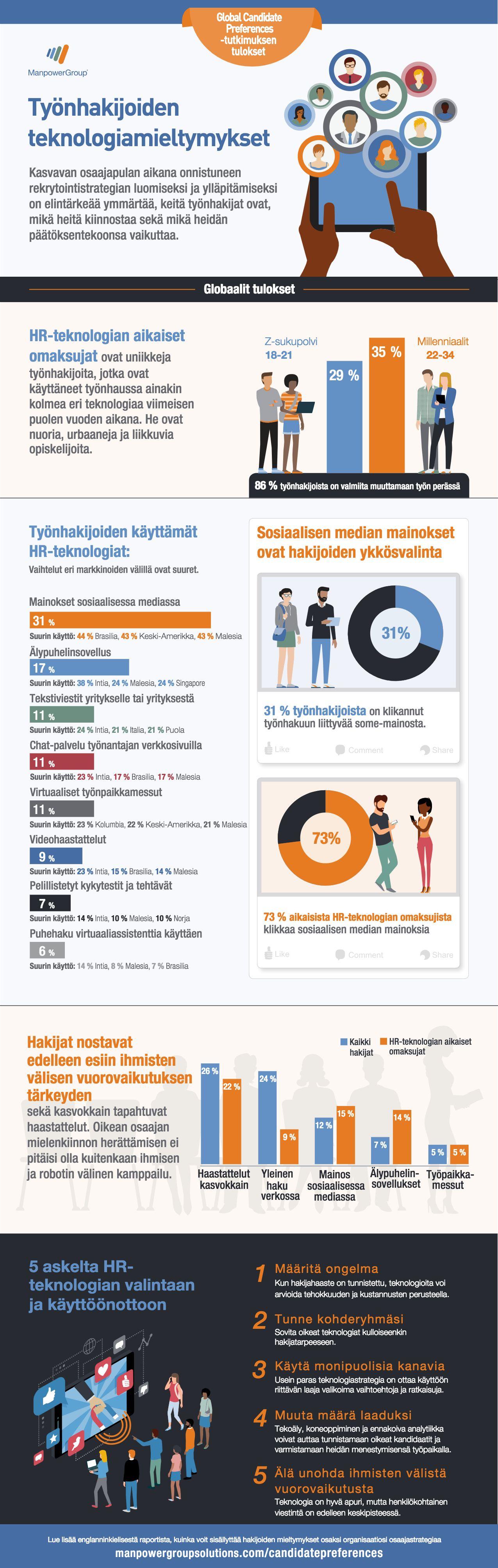 MGS_CP_Siri_Infographic-Screen_suomeksi_final-1