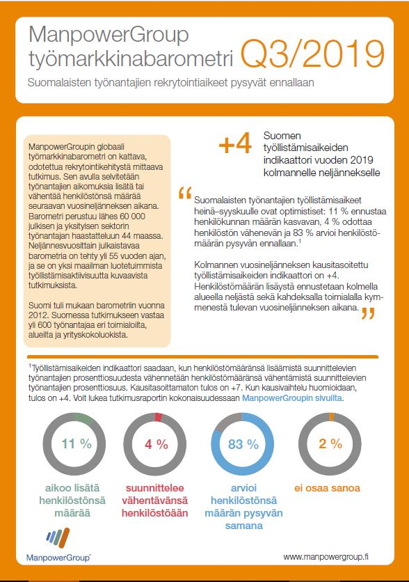 Työmarkkinabarometri 2019 Q3 | ManpowerGroup