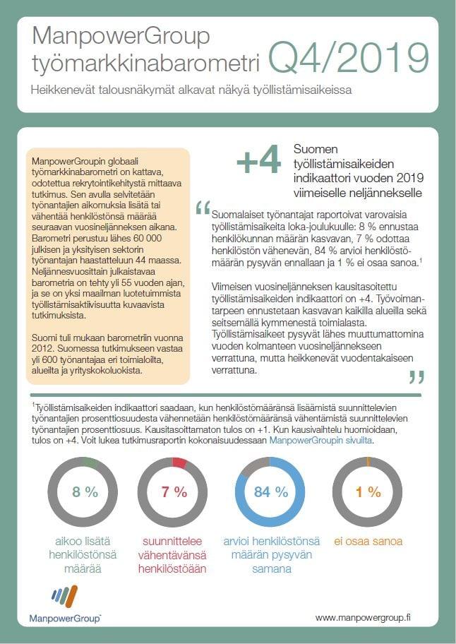 Työmarkkinabarometri 2019 Q4 | ManpowerGroup