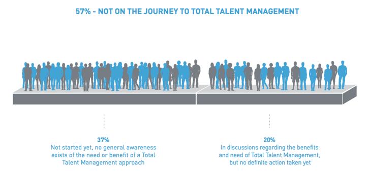 total_talent_management